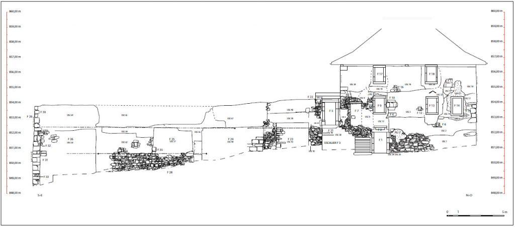 Fig. 2 - Relevé de la façade nord-est de la cure et du mur de soutènement du jardin