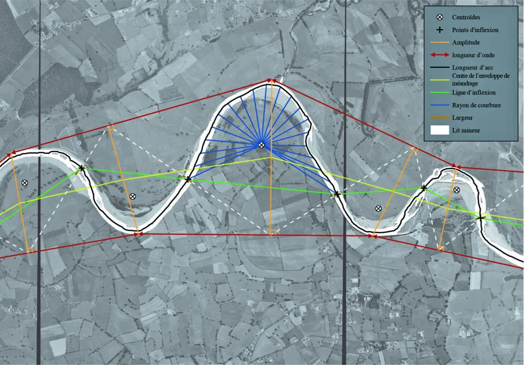 géomorphologie quantitative